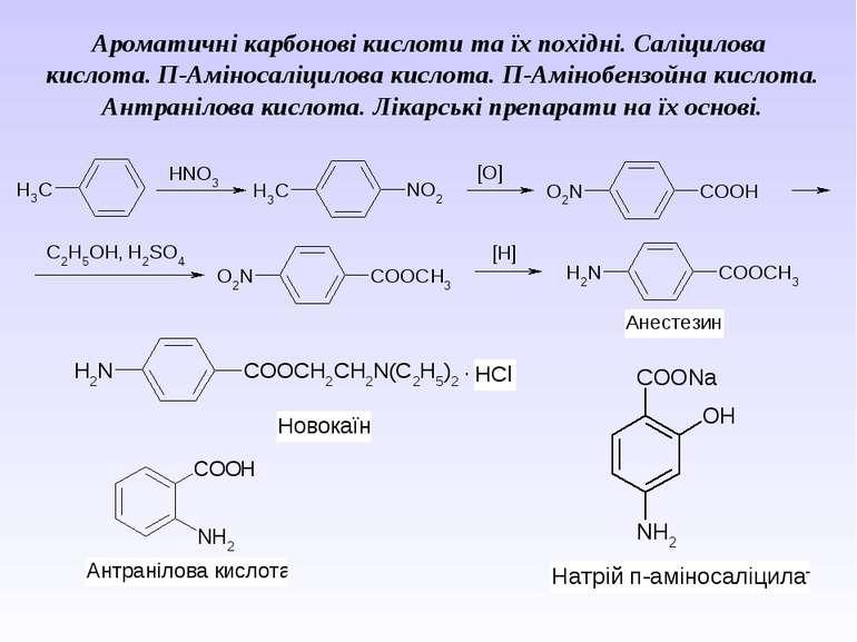 Ароматичні карбонові кислоти та їх похідні. Саліцилова кислота. П-Аміносаліци...