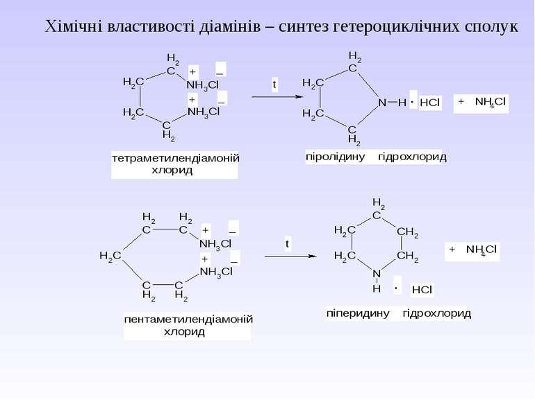 Хімічні властивості діамінів – синтез гетероциклічних сполук