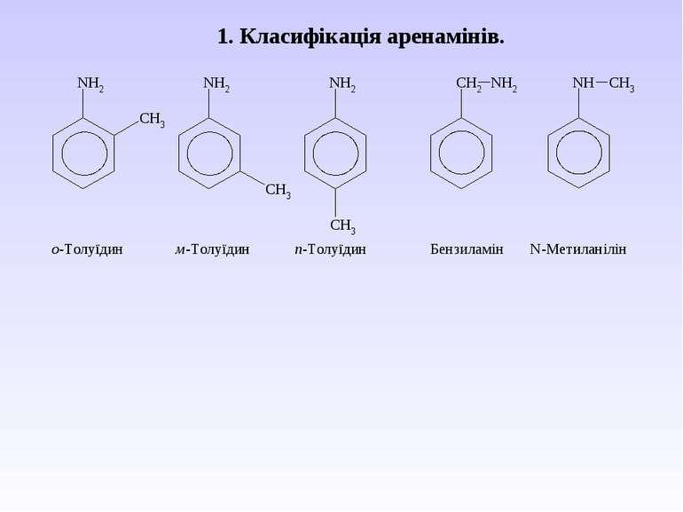1. Класифікація аренамінів.