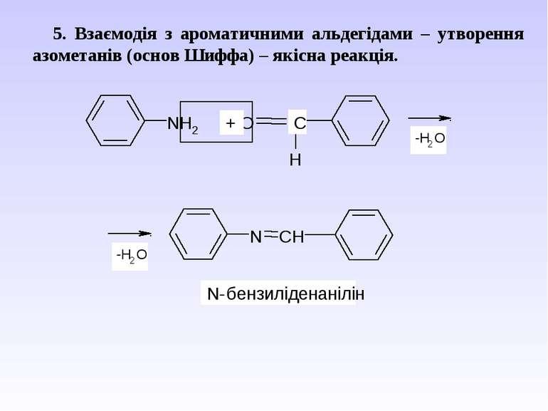 5. Взаємодія з ароматичними альдегідами – утворення азометанів (основ Шиффа) ...