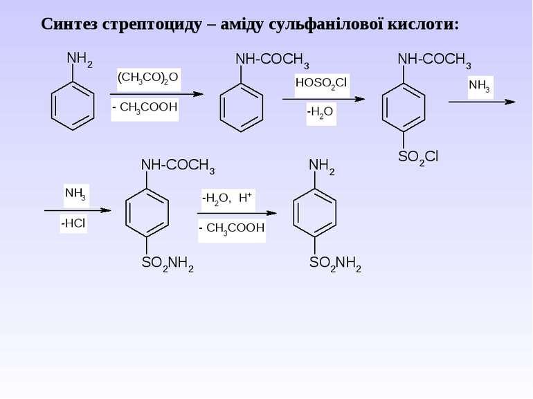 Синтез стрептоциду – аміду сульфанілової кислоти: