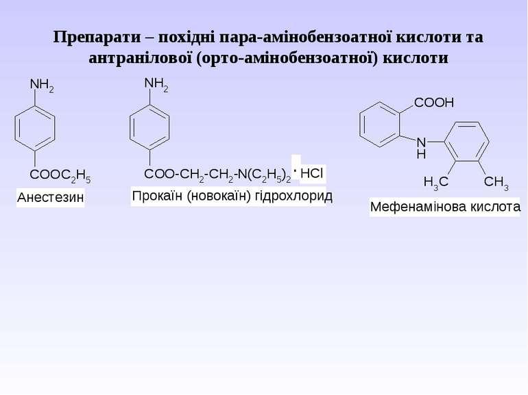 Препарати – похідні пара-амінобензоатної кислоти та антранілової (орто-аміноб...