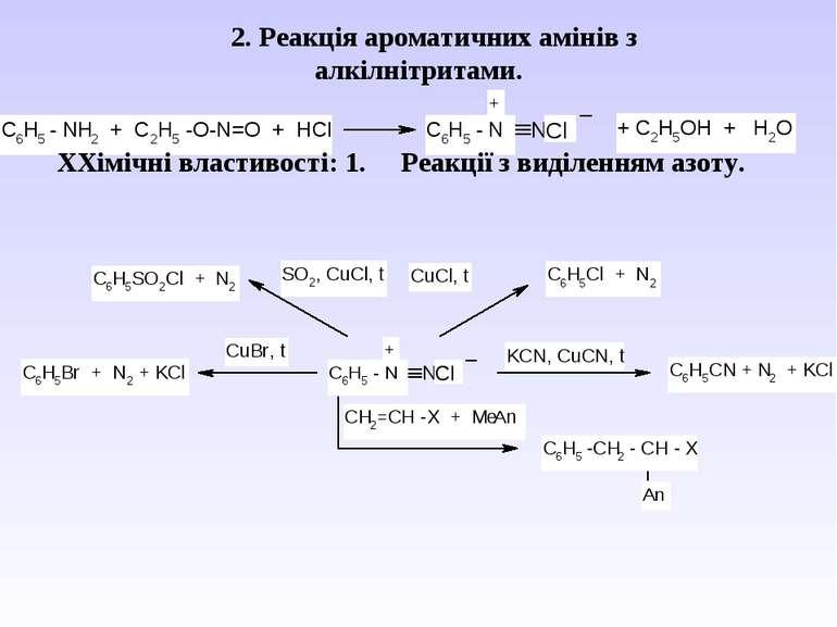 2. Реакція ароматичних амінів з алкілнітритами. ХХімічні властивості: 1. ...