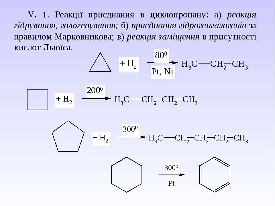 V. 1. Реакції приєднання в циклопропану: а) реакція гідрування, галогенування...