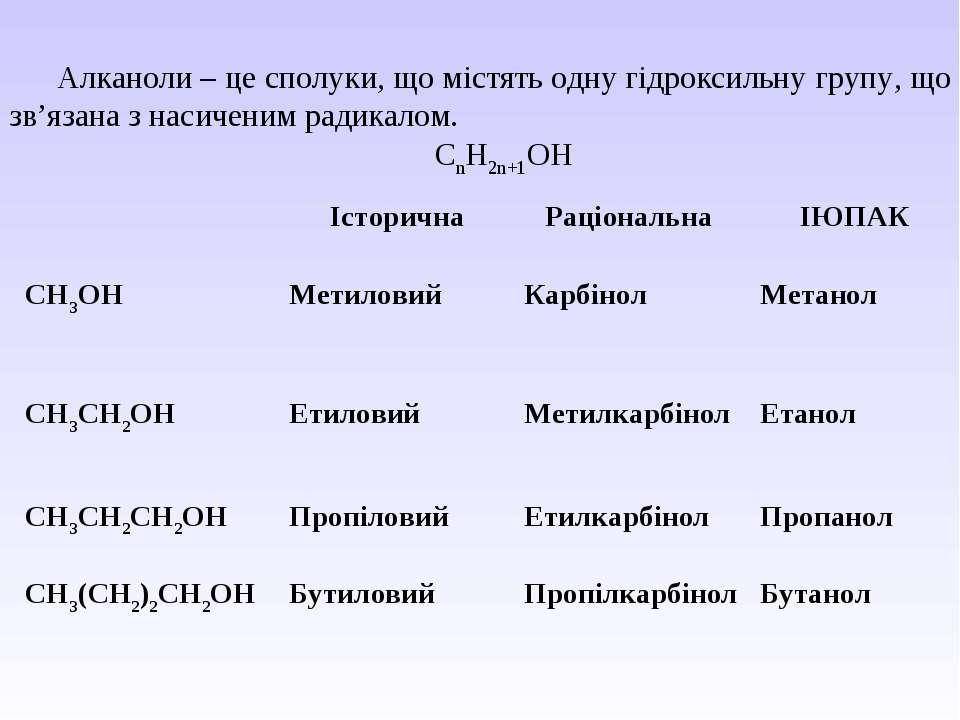 Алканоли – це сполуки, що містять одну гідроксильну групу, що зв'язана з наси...