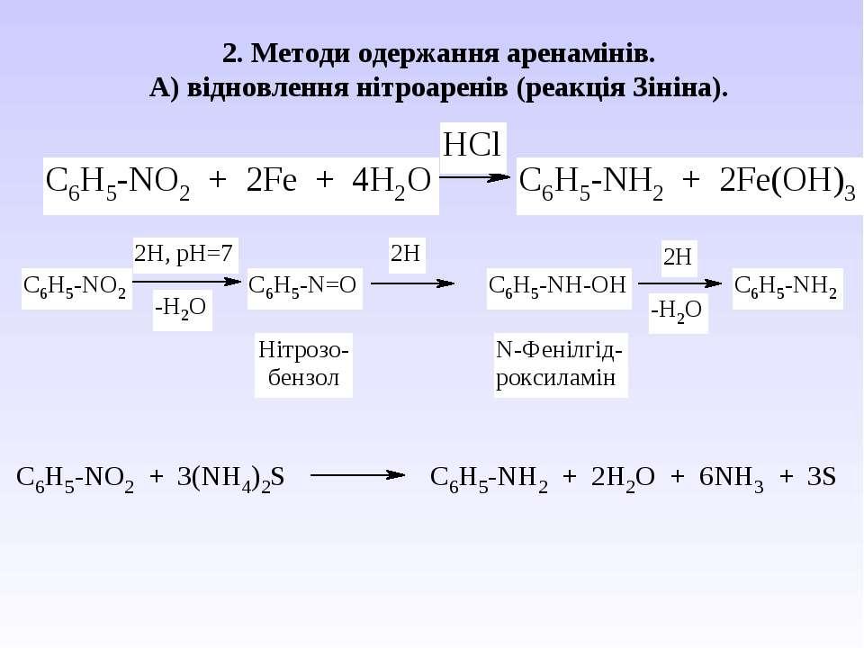 2. Методи одержання аренамінів. А) відновлення нітроаренів (реакція Зініна).