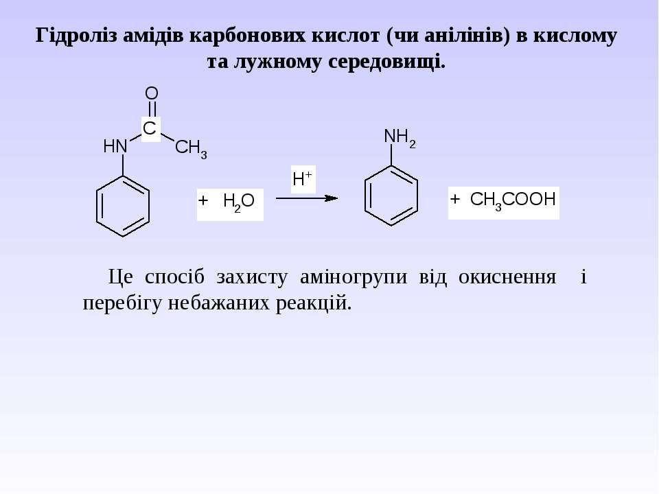 Гідроліз амідів карбонових кислот (чи анілінів) в кислому та лужному середови...