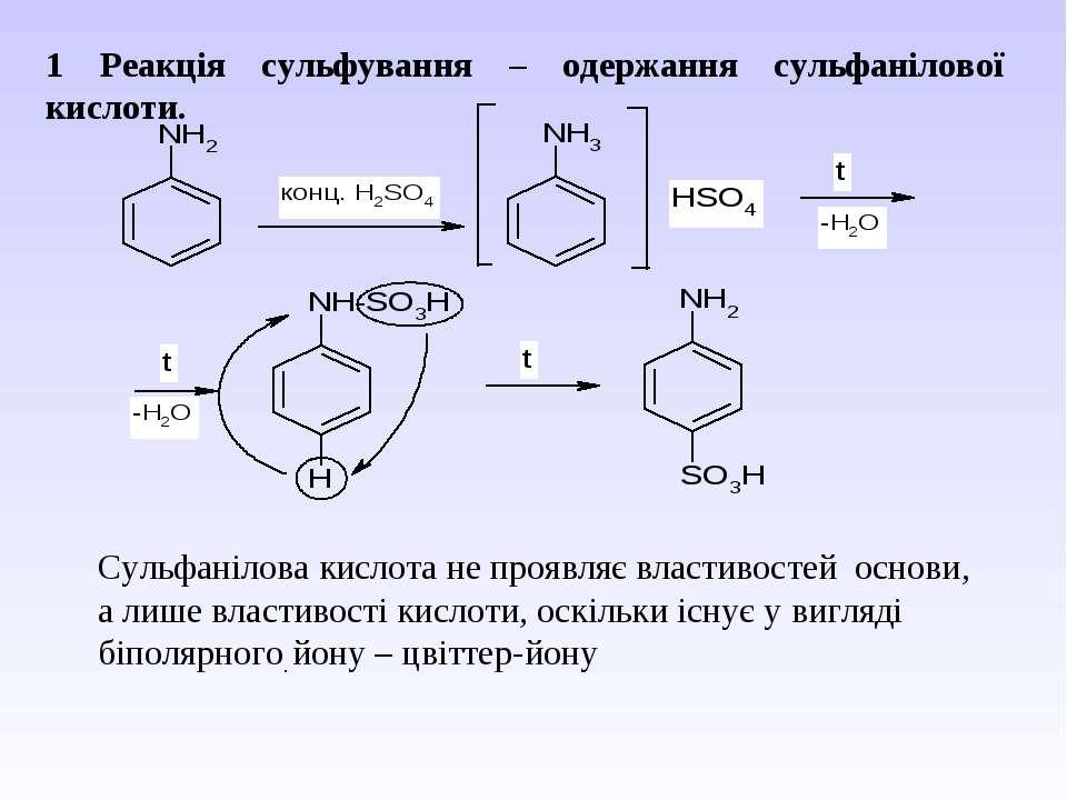 1 Реакція сульфування – одержання сульфанілової кислоти. Сульфанілова кислота...