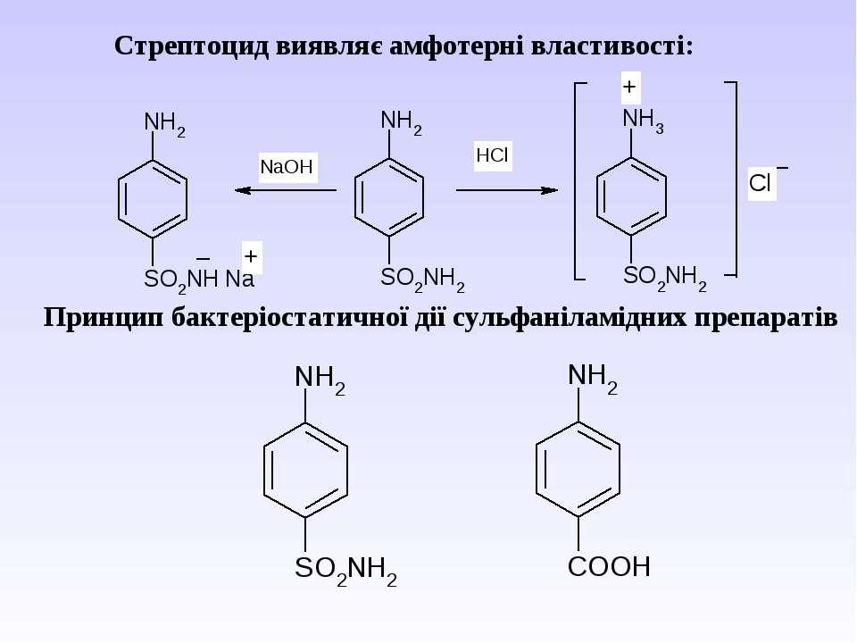 Стрептоцид виявляє амфотерні властивості: Принцип бактеріостатичної дії сульф...