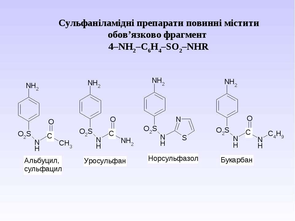 Сульфаніламідні препарати повинні містити обов'язково фрагмент 4–NH2–C6H4–SO2...