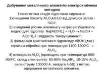 Добування металічного алюмінію електрохімічним методом Технологічна стадія пі...