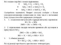 Всі силани отруйні і сильні відновники. · SiH4 + Cl2 SiCl4 + H2 ·...