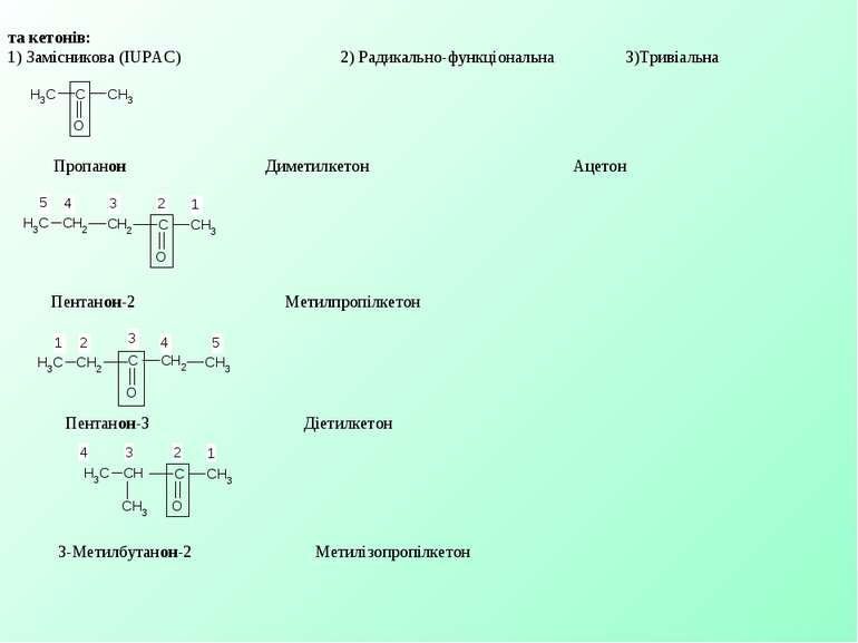 та кетонів: 1) Замісникова (IUPAC) 2) Радикально-функціональна 3)Тривіальна П...