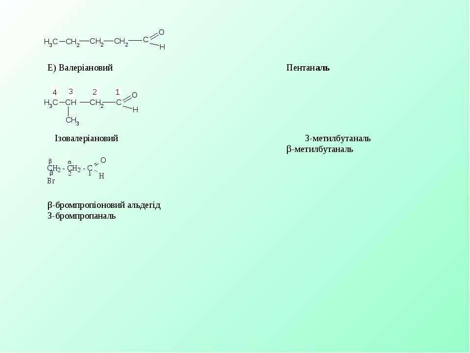 Е) Валеріановий Пентаналь Ізовалеріановий 3-метилбутаналь -метилбутаналь β-бр...