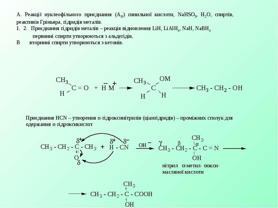 А. Реакції нуклеофільного приєднання (АN) синильної кислоти, NaHSO3, H2O, спи...