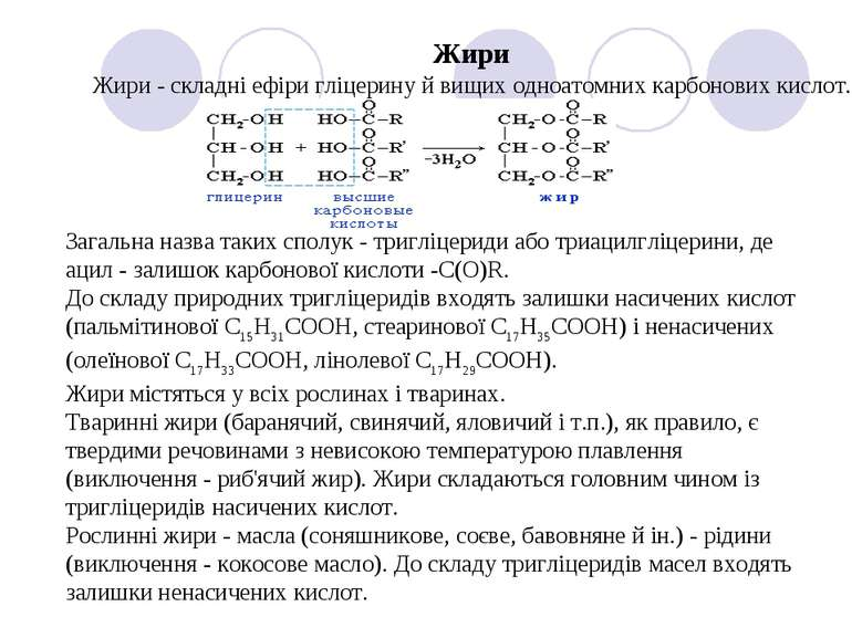 Жири Жири - складні ефіри гліцерину й вищих одноатомних карбонових кислот. За...