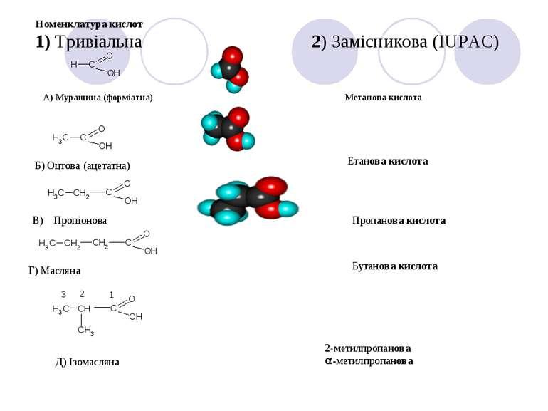 Номенклатура кислот 1) Тривіальна 2) Замісникова (IUPAC) А) Мурашина (форміат...