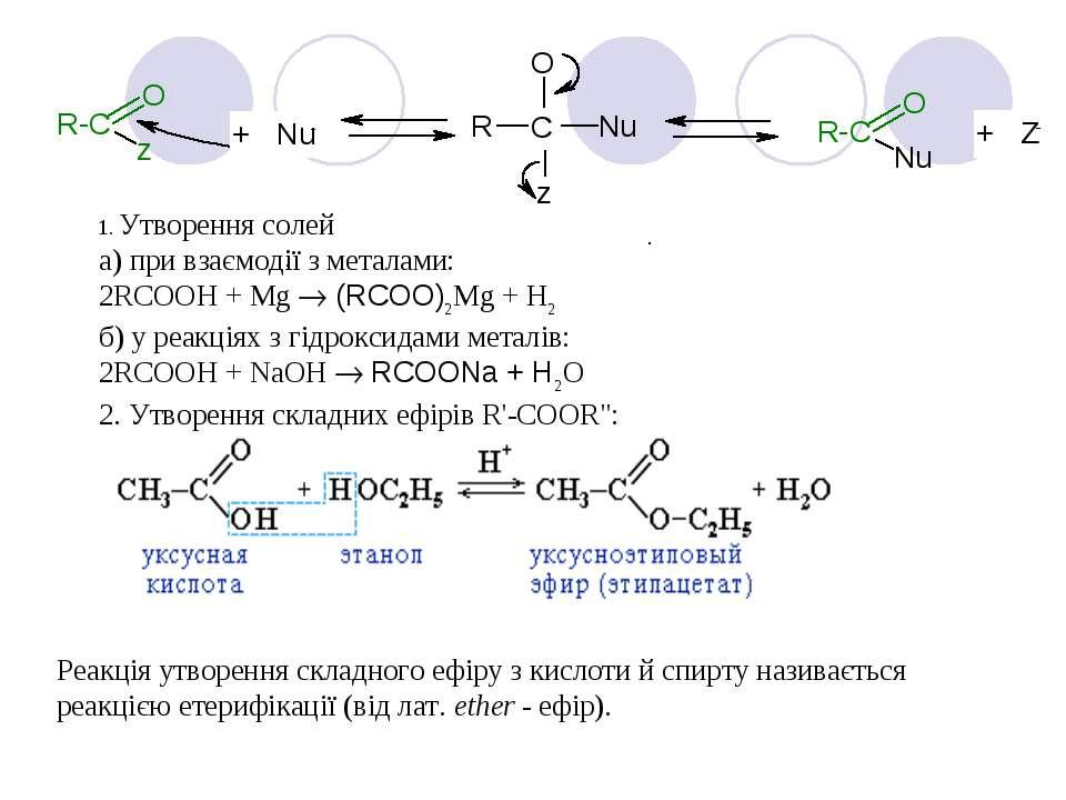1. Утворення солей а) при взаємодії з металами: 2RCOOH + Mg ® (RCOO)2Mg + H2 ...