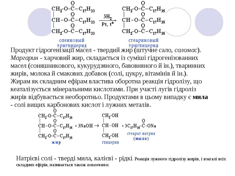 Продукт гідрогенізації масел - твердий жир (штучне сало, саломас). Маргарин -...