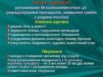 Гостре отруєння речовинами М-холіноміметичної дії (передозування препаратів, ...