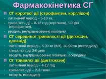 Фармакокінетика СГ СГ короткої дії (строфантин, корглікон) - латентний період...
