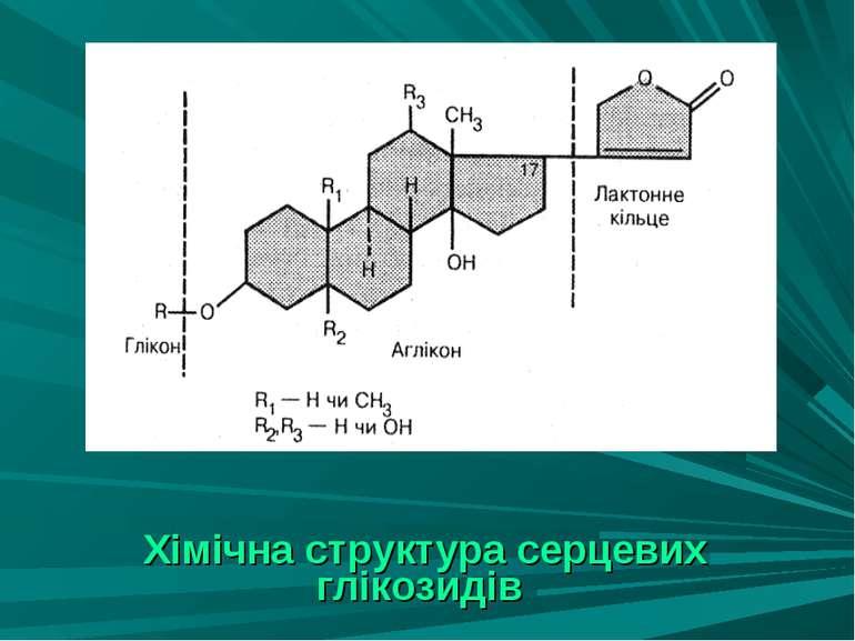 Хімічна структура серцевих глікозидів