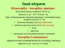 Інші нітрати Нітросорбід – ізосорбіду динітрат латентний період становить 30-...