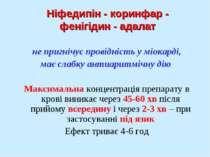 Ніфедипін - коринфар - фенігідин - адалат не пригнічує провідність у міокарді...
