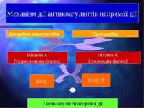 Декарбоксипротромбін Протромбін Вітамін К (гідрохінонова форма) Вітамін К (еп...