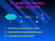 БУДОВА МІСЦЕВИХ АНЕСТЕТИКІВ x (CH2)n N R R I II III I – ліпофільна ароматична...
