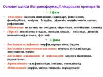 Основні шляхи біотрансформації лікарських препаратів I фаза Окислення: діазеп...
