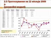 2.5 Прогнозування на 12 місяців 2009 р. (регресійні моделі) Найкращий прогноз...
