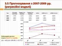 3.5 Прогнозування з 2007-2009 рр. (регресійні моделі) Найкращий прогноз: моде...