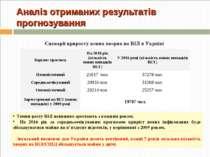Аналіз отриманих результатів прогнозування Сценарії приросту нових хворих на ...