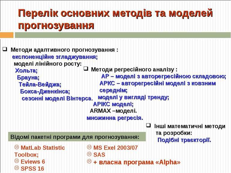 Перелік основних методів та моделей прогнозування Методи регресійного аналізу...