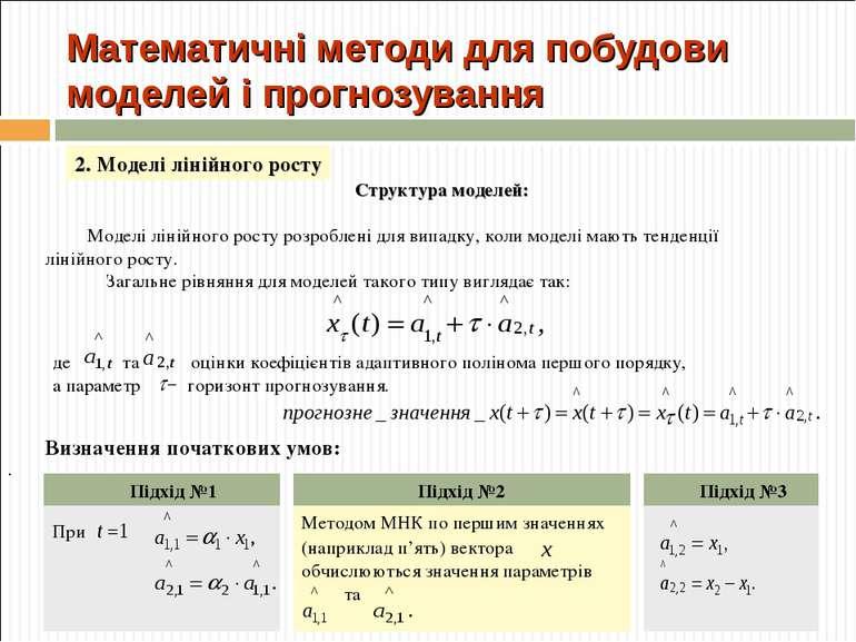 Математичні методи для побудови моделей і прогнозування . 2. Моделі лінійного...