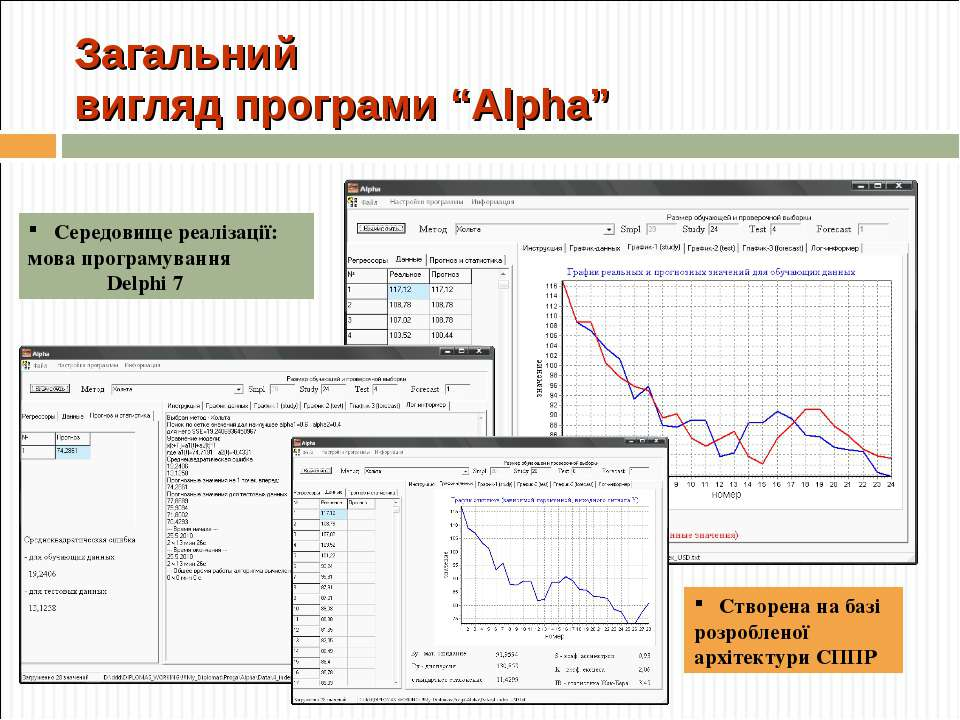 """Загальний вигляд програми """"Alpha"""" Середовище реалізації: мова програмування D..."""