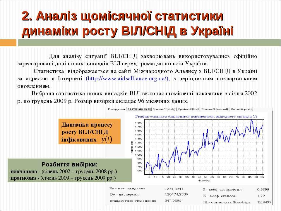 2. Аналіз щомісячної статистики динаміки росту ВІЛ/СНІД в Україні Для аналізу...