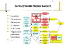 Застосування мереж Байєса Медичне Економічне Фінансове Космічне Військове Упр...