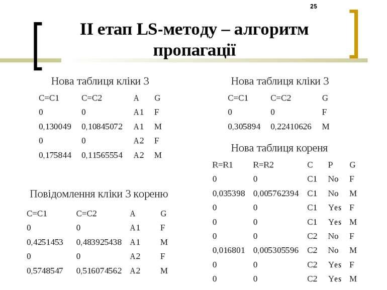 Нова таблиця кліки 3 Повідомлення кліки 3 кореню Нова таблиця кліки 3 Нова та...