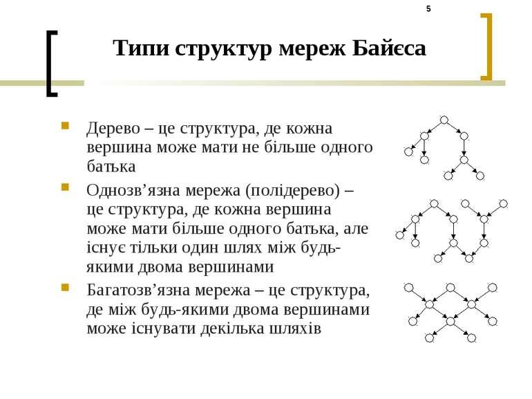 Типи структур мереж Байєса Дерево – це структура, де кожна вершина може мати ...