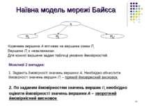 Наївна модель мережі Байєса Коренева вершина А впливає на вершини ознак Пі. В...