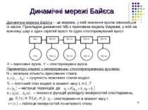 Динамічні мережі Байєса Динамічна мережа Байєса – це мережа, у якій значення ...