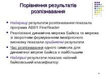Найкращі результати розпізнавання показала програма ABBY FineReader Реалізова...