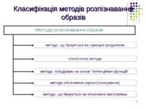 Методи розпізнавання образів методи, що базуються на принципі розділення стат...