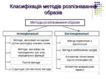Методи розпізнавання образів Інтенціональні Екстенціональні Методи, засновані...