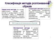 Класифікація методів розпізнавання образів Методи розпізнавання образів Матем...