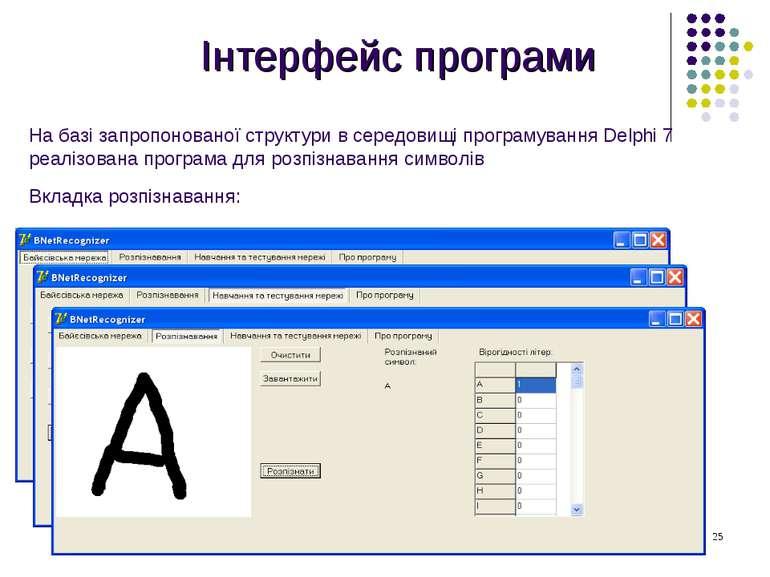 Інтерфейс програми На базі запропонованої структури в середовищі програмуванн...