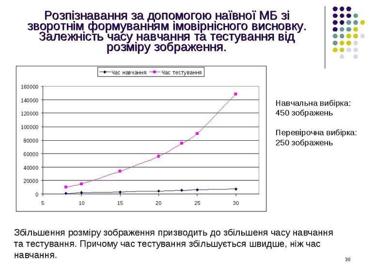 Розпізнавання за допомогою наївної МБ зі зворотнім формуванням імовірнісного ...
