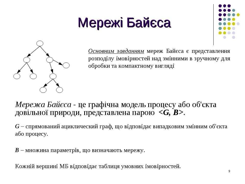 Мережі Байєса Мережа Байєса - це графічна модель процесу або об'єкта довільно...